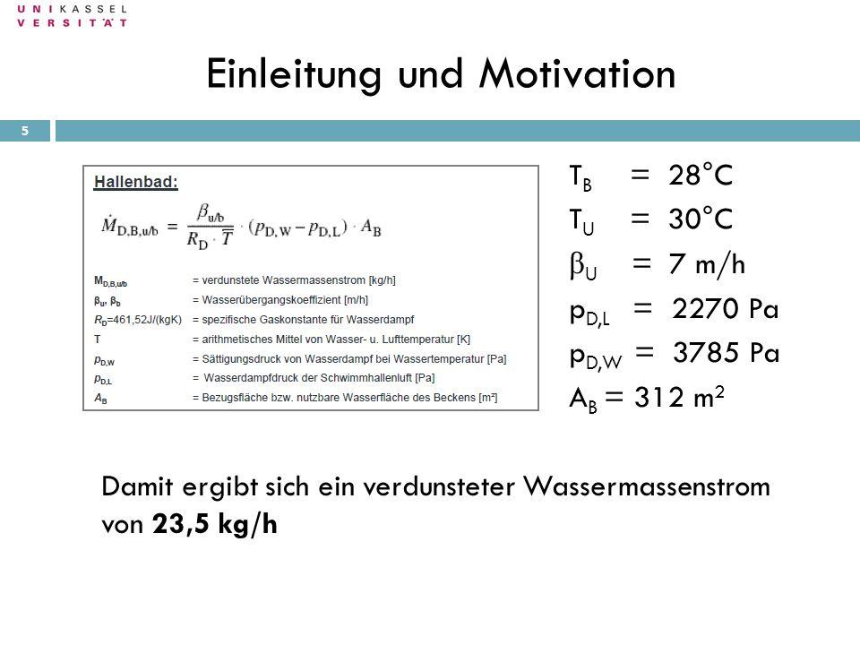 Einleitung und Motivation 28.09.2010 T B = 28°C T U = 30°C β U = 7 m/h p D,L = 2270 Pa p D,W = 3785 Pa A B = 312 m 2 Damit ergibt sich ein verdunstete