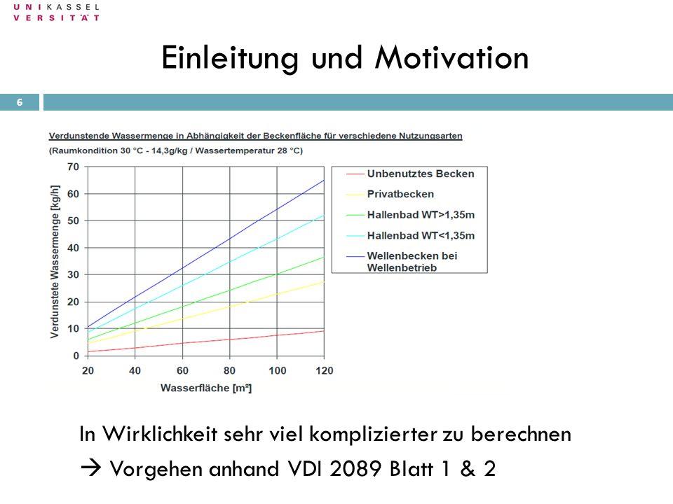 Einleitung und Motivation 28.09.2010 In Wirklichkeit sehr viel komplizierter zu berechnen Vorgehen anhand VDI 2089 Blatt 1 & 2 6