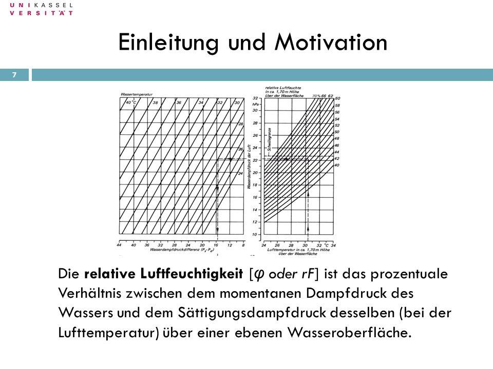 Einleitung und Motivation 28.09.2010 Die relative Luftfeuchtigkeit [ φ oder rF] ist das prozentuale Verhältnis zwischen dem momentanen Dampfdruck des