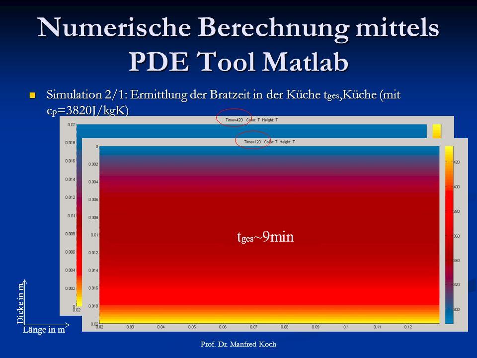 Numerische Berechnung mittels PDE Tool Matlab Simulation 2/1: Ermittlung der Bratzeit in der Küche t ges,Küche (mit c p =3820J/kgK) Simulation 2/1: Ermittlung der Bratzeit in der Küche t ges,Küche (mit c p =3820J/kgK) Prof.