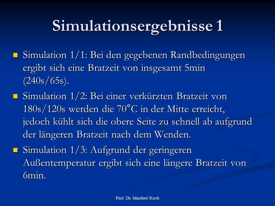 Simulationsergebnisse 1 Simulation 1/1: Bei den gegebenen Randbedingungen ergibt sich eine Bratzeit von insgesamt 5min (240s/65s).