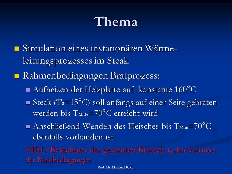 Thema Simulation eines instationären Wärme- leitungsprozesses im Steak Simulation eines instationären Wärme- leitungsprozesses im Steak Rahmenbedingungen Bratprozess: Rahmenbedingungen Bratprozess: Aufheizen der Heizplatte auf konstante 160°C Aufheizen der Heizplatte auf konstante 160°C Steak (T 0 =15°C) soll anfangs auf einer Seite gebraten werden bis T Mitte =70°C erreicht wird Steak (T 0 =15°C) soll anfangs auf einer Seite gebraten werden bis T Mitte =70°C erreicht wird Anschließend Wenden des Fleisches bis T Mitte =70°C ebenfalls vorhanden ist Anschließend Wenden des Fleisches bis T Mitte =70°C ebenfalls vorhanden ist ZIEL: Berechnen der gesamten Bratzeit t ges bei Variation der Randbedingungen Prof.