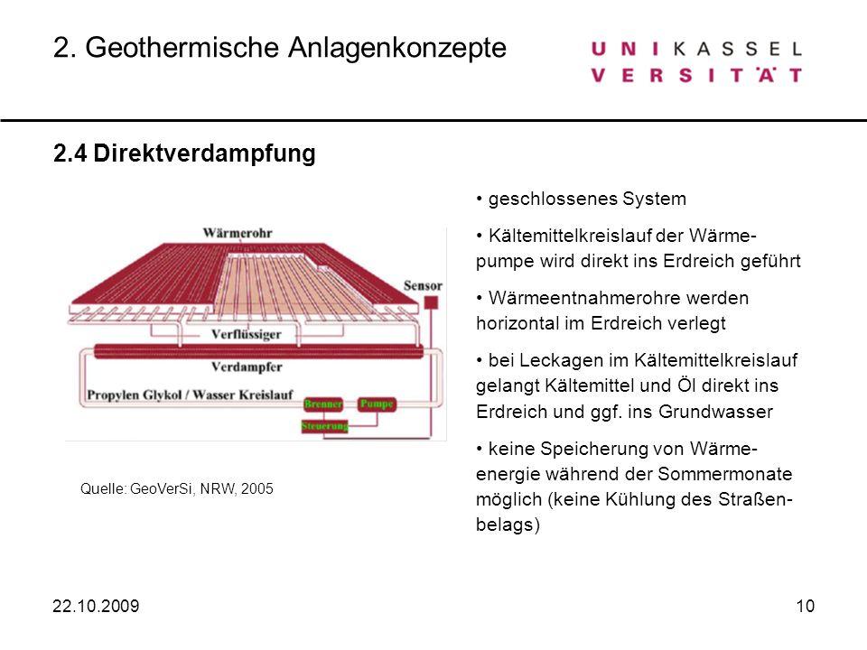 10 2.4 Direktverdampfung 2. Geothermische Anlagenkonzepte geschlossenes System Kältemittelkreislauf der Wärme- pumpe wird direkt ins Erdreich geführt