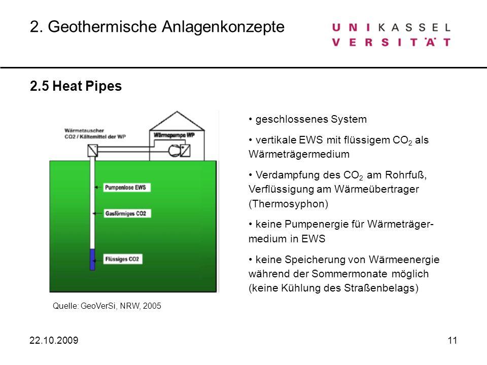 11 2.5 Heat Pipes 2. Geothermische Anlagenkonzepte geschlossenes System vertikale EWS mit flüssigem CO 2 als Wärmeträgermedium Verdampfung des CO 2 am