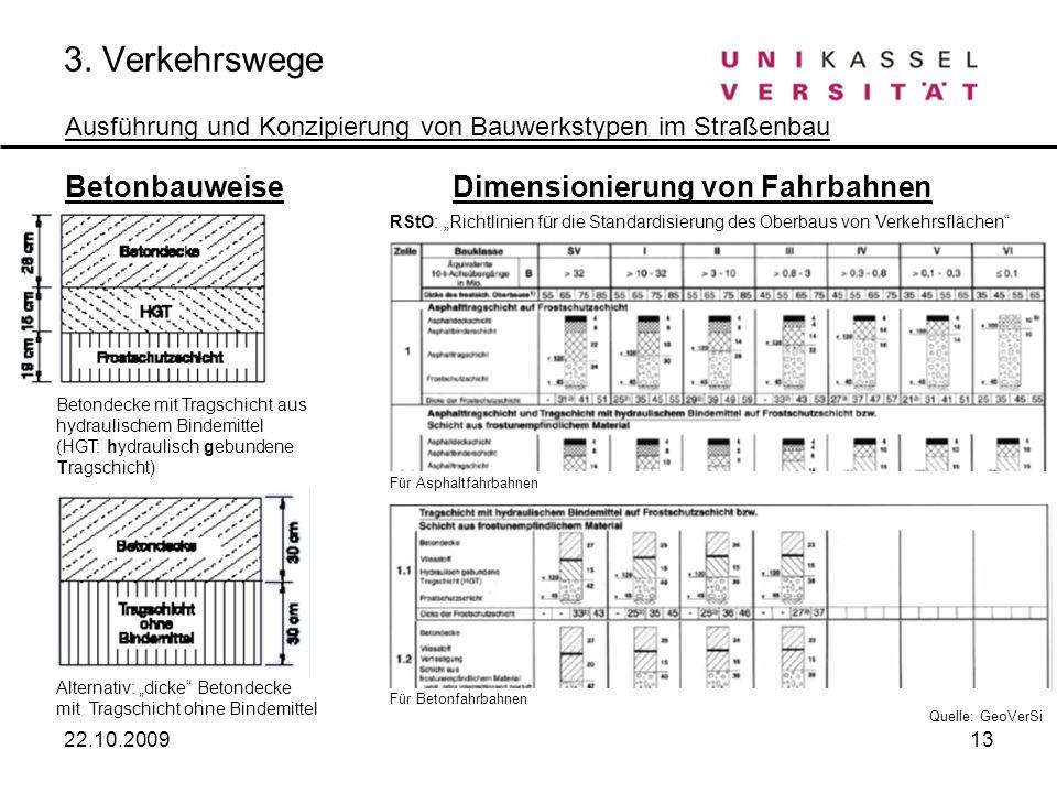 3. Verkehrswege Ausführung und Konzipierung von Bauwerkstypen im Straßenbau Betonbauweise Betondecke mit Tragschicht aus hydraulischem Bindemittel (HG