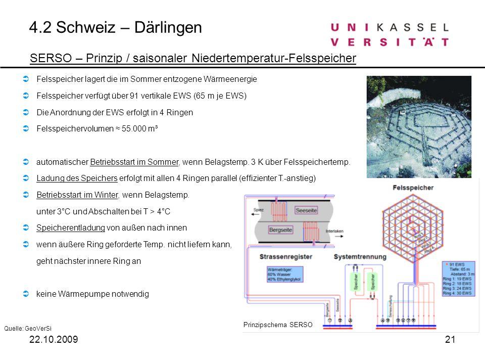 4.2 Schweiz – Därlingen SERSO – Prinzip / saisonaler Niedertemperatur-Felsspeicher Felsspeicher lagert die im Sommer entzogene Wärmeenergie Felsspeich