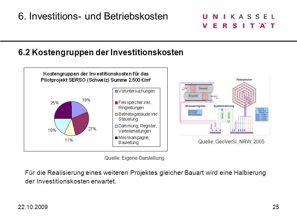25 6.2 Kostengruppen der Investitionskosten Quelle: Eigene Darstellung Für die Realisierung eines weiteren Projektes gleicher Bauart wird eine Halbier