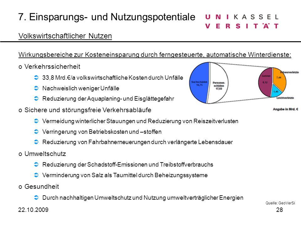 Wirkungsbereiche zur Kosteneinsparung durch ferngesteuerte, automatische Winterdienste: oVerkehrssicherheit 33,8 Mrd./a volkswirtschaftliche Kosten du