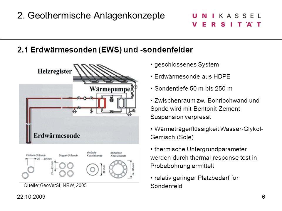 6 2.1 Erdwärmesonden (EWS) und -sondenfelder 2. Geothermische Anlagenkonzepte geschlossenes System Erdwärmesonde aus HDPE Sondentiefe 50 m bis 250 m Z