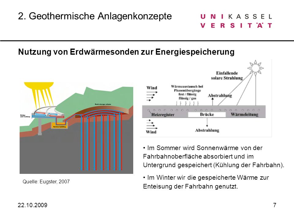 7 Nutzung von Erdwärmesonden zur Energiespeicherung Im Sommer wird Sonnenwärme von der Fahrbahnoberfläche absorbiert und im Untergrund gespeichert (Kü