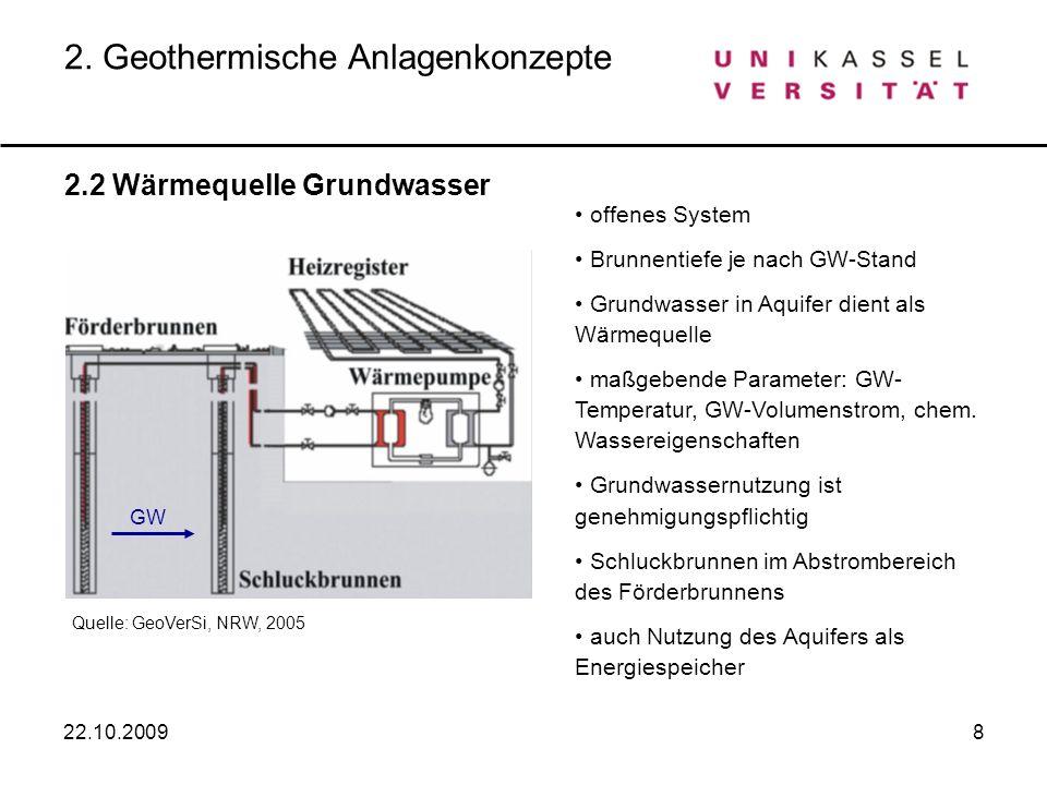 8 2.2 Wärmequelle Grundwasser 2. Geothermische Anlagenkonzepte offenes System Brunnentiefe je nach GW-Stand Grundwasser in Aquifer dient als Wärmequel