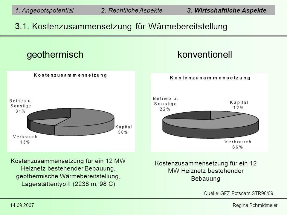 14.09.2007 Regina Schmidmeier 1. Angebotspotential2. Rechtliche Aspekte3. Wirtschaftliche Aspekte 3.1. Kostenzusammensetzung für Wärmebereitstellung g