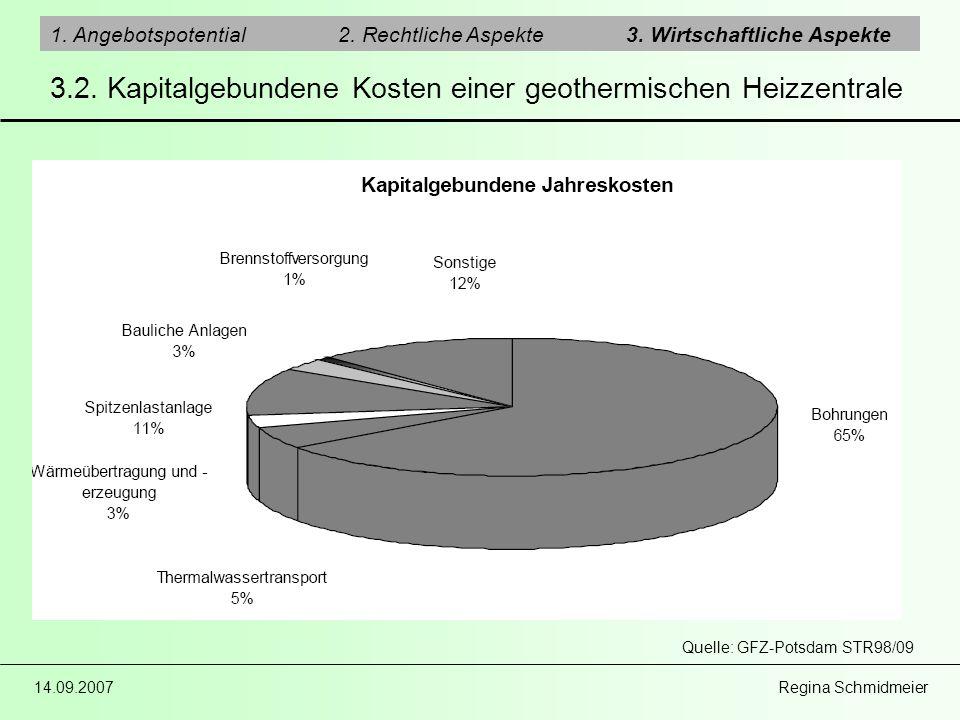 14.09.2007 Regina Schmidmeier 1. Angebotspotential2. Rechtliche Aspekte3. Wirtschaftliche Aspekte 3.2. Kapitalgebundene Kosten einer geothermischen He