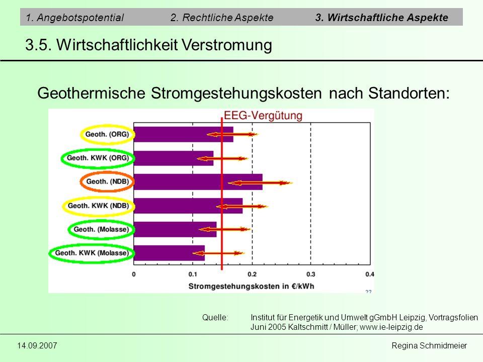 14.09.2007 Regina Schmidmeier 1. Angebotspotential2. Rechtliche Aspekte3. Wirtschaftliche Aspekte 3.5. Wirtschaftlichkeit Verstromung Geothermische St