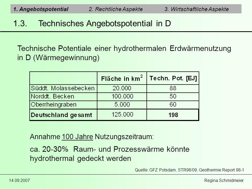 14.09.2007 Regina Schmidmeier 1.3.Technisches Angebotspotential in D 1. Angebotspotential2. Rechtliche Aspekte3. Wirtschaftliche Aspekte Technische Po