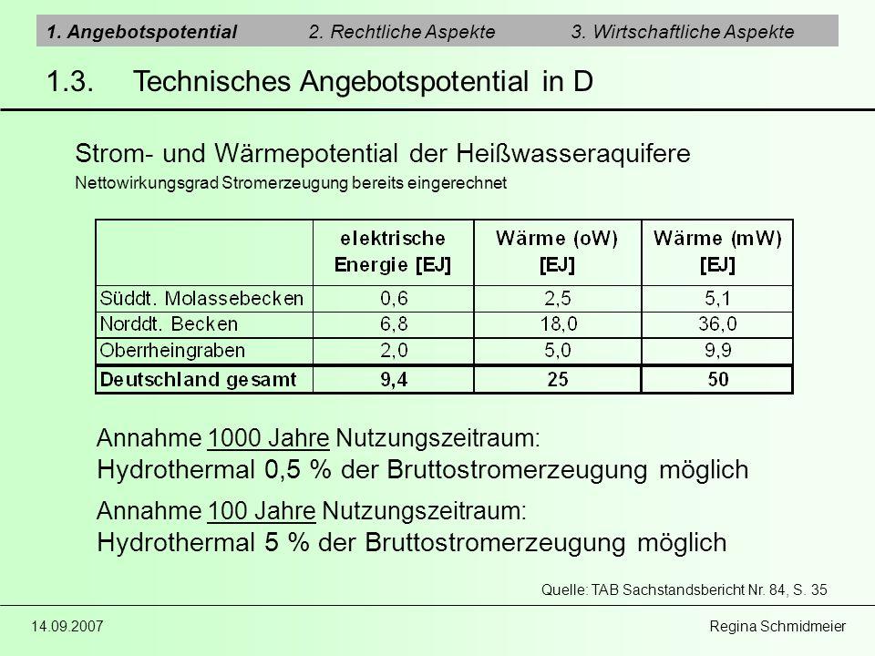 14.09.2007 Regina Schmidmeier 1.3.Technisches Angebotspotential in D 1. Angebotspotential2. Rechtliche Aspekte3. Wirtschaftliche Aspekte Strom- und Wä