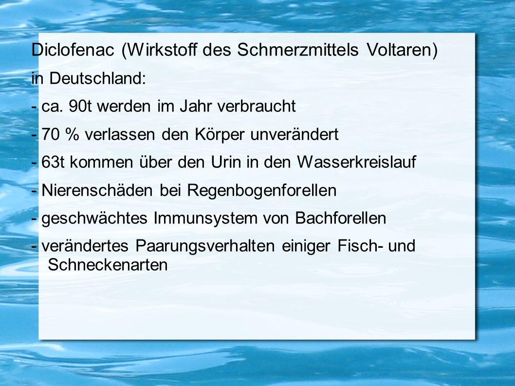 Diclofenac (Wirkstoff des Schmerzmittels Voltaren) in Deutschland: - ca. 90t werden im Jahr verbraucht - 70 % verlassen den Körper unverändert - 63t k