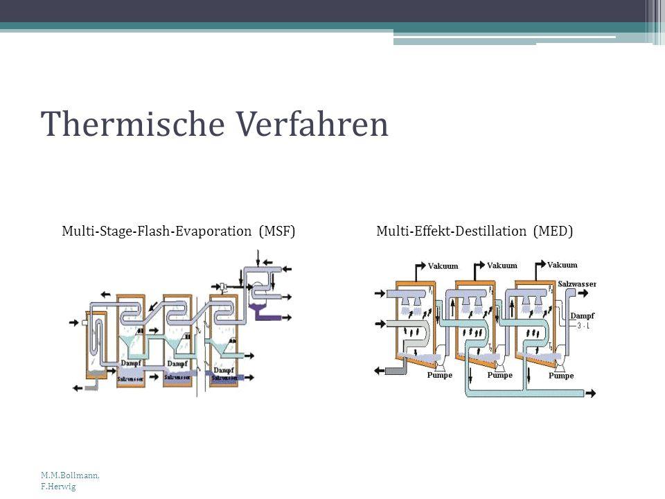 Thermische Verfahren M.M.Bollmann, F.Herwig Multi-Stage-Flash-Evaporation (MSF)Multi-Effekt-Destillation (MED)