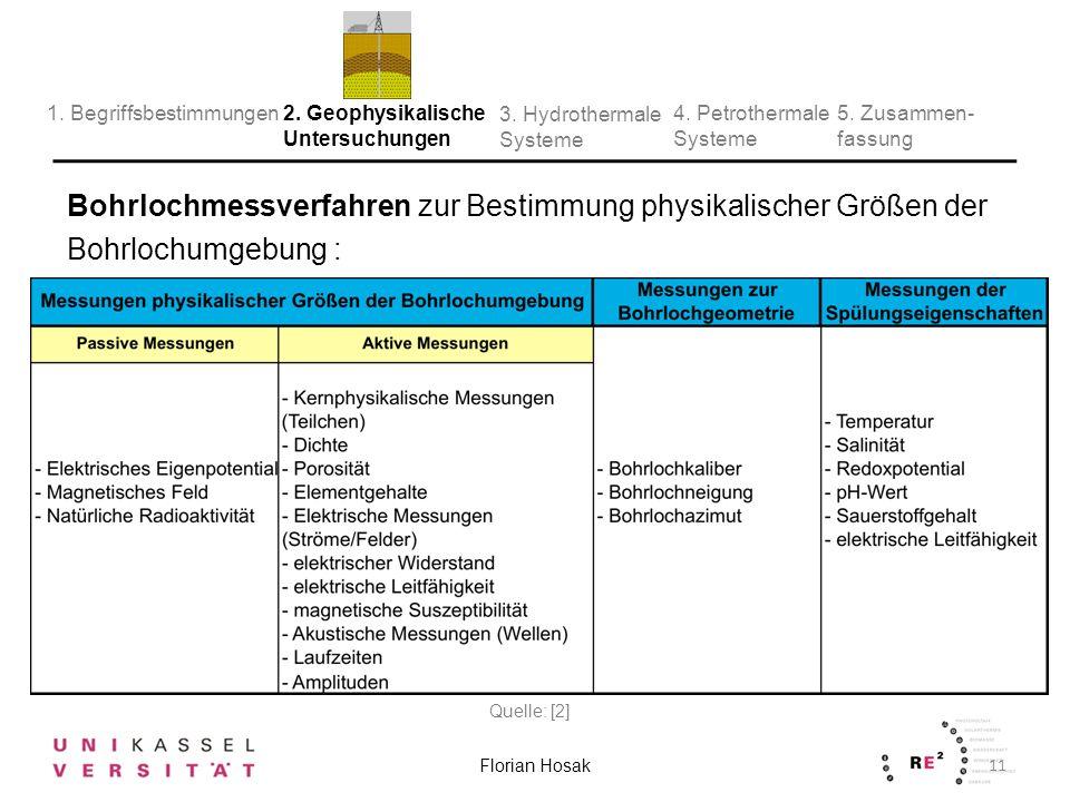 Bohrlochmessverfahren zur Bestimmung physikalischer Größen der Bohrlochumgebung : 11 Florian Hosak 2.