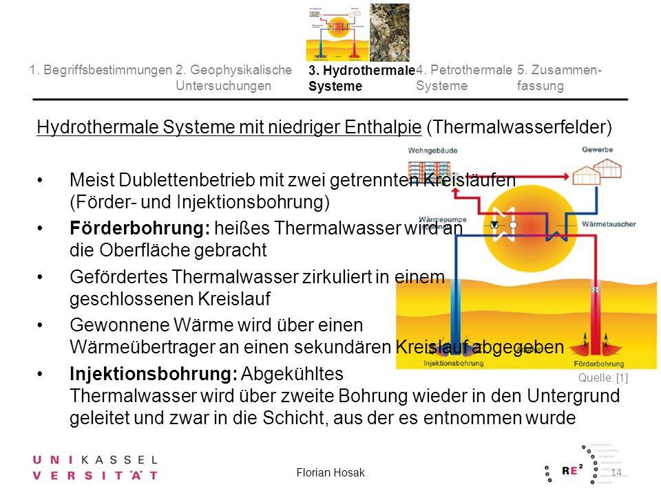 Hydrothermale Systeme mit niedriger Enthalpie (Thermalwasserfelder) Meist Dublettenbetrieb mit zwei getrennten Kreisläufen (Förder- und Injektionsbohrung) Förderbohrung: heißes Thermalwasser wird an die Oberfläche gebracht Gefördertes Thermalwasser zirkuliert in einem geschlossenen Kreislauf Gewonnene Wärme wird über einen Wärmeübertrager an einen sekundären Kreislauf abgegeben Injektionsbohrung: Abgekühltes Thermalwasser wird über zweite Bohrung wieder in den Untergrund geleitet und zwar in die Schicht, aus der es entnommen wurde 14 Florian Hosak 2.