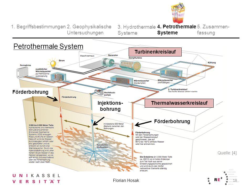 Turbinenkreislauf Thermalwasserkreislauf Förderbohrung Injektions- bohrung Förderbohrung 18 Florian Hosak 2.