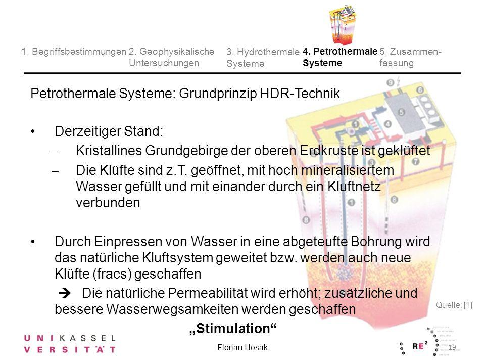 Petrothermale Systeme: Grundprinzip HDR-Technik Derzeitiger Stand: Kristallines Grundgebirge der oberen Erdkruste ist geklüftet Die Klüfte sind z.T.