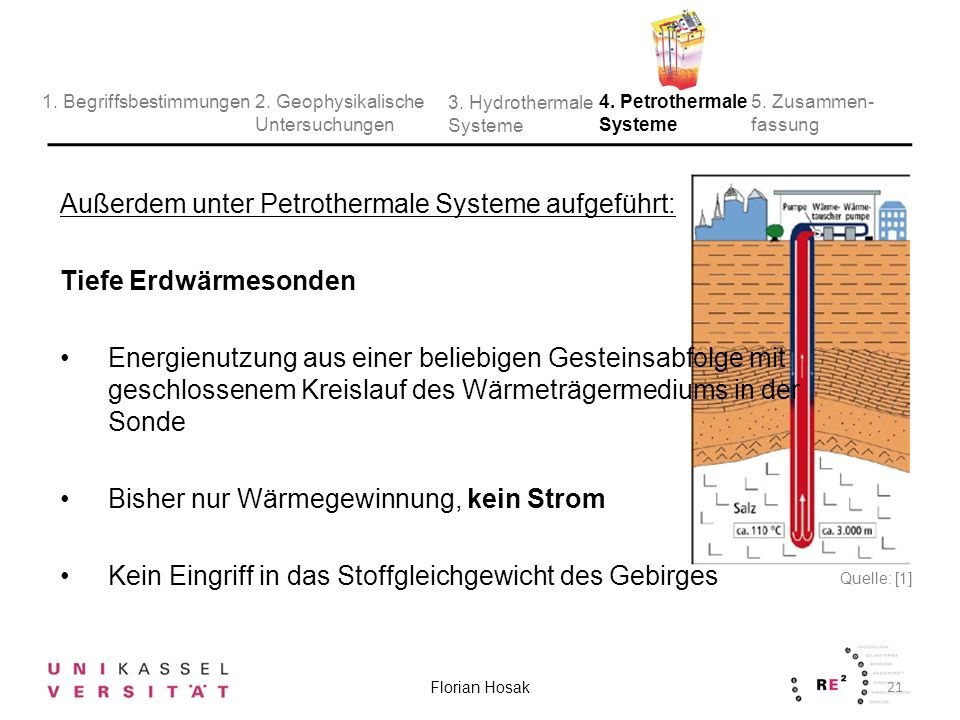 Außerdem unter Petrothermale Systeme aufgeführt: Tiefe Erdwärmesonden Energienutzung aus einer beliebigen Gesteinsabfolge mit geschlossenem Kreislauf des Wärmeträgermediums in der Sonde Bisher nur Wärmegewinnung, kein Strom Kein Eingriff in das Stoffgleichgewicht des Gebirges 21 Florian Hosak 2.