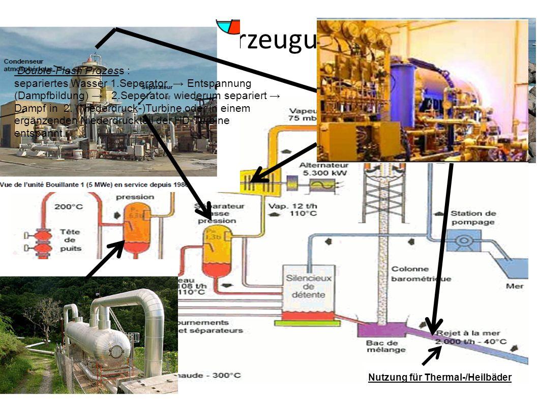 4.2 Energieerzeugung-Schema Nutzung für Thermal-/Heilbäder Double-Flash Prozess : separiertes Wasser 1.Seperator Entspannung (Dampfbildung) 2.Seperato