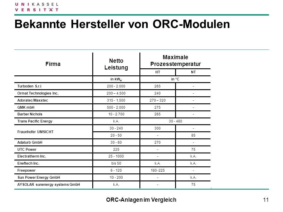 11 Bekannte Hersteller von ORC-Modulen ORC-Anlagen im Vergleich