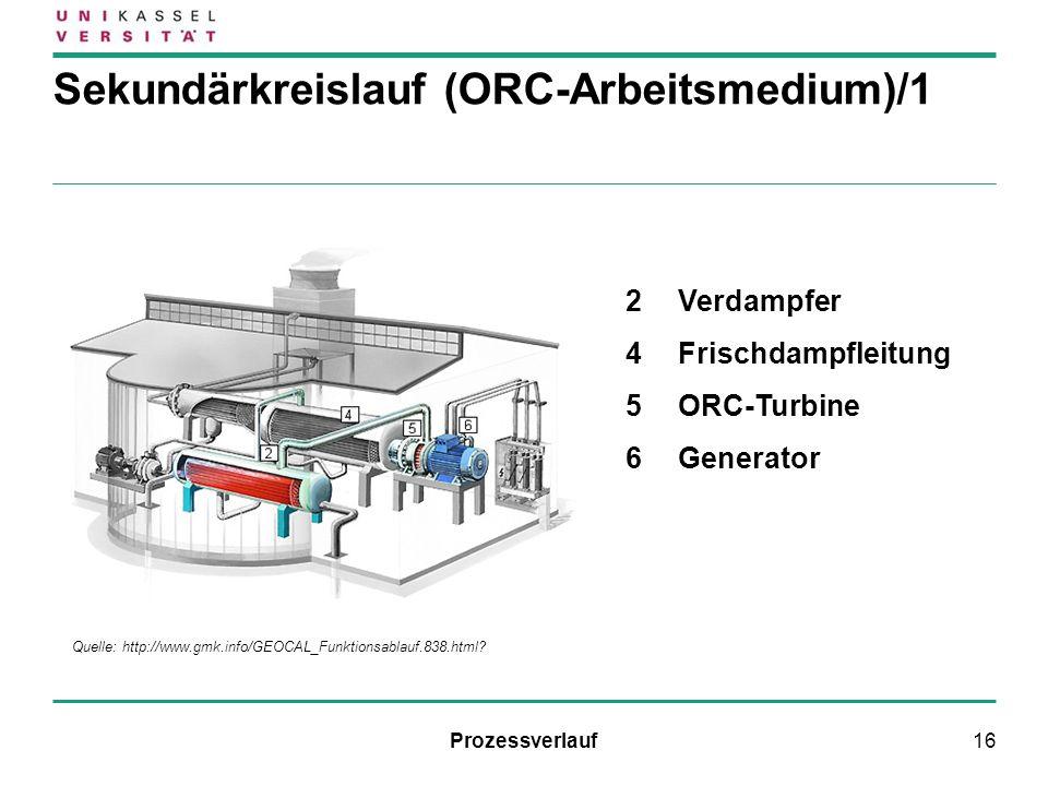16 Sekundärkreislauf (ORC-Arbeitsmedium)/1 2Verdampfer 4Frischdampfleitung 5ORC-Turbine 6Generator Quelle: http://www.gmk.info/GEOCAL_Funktionsablauf.