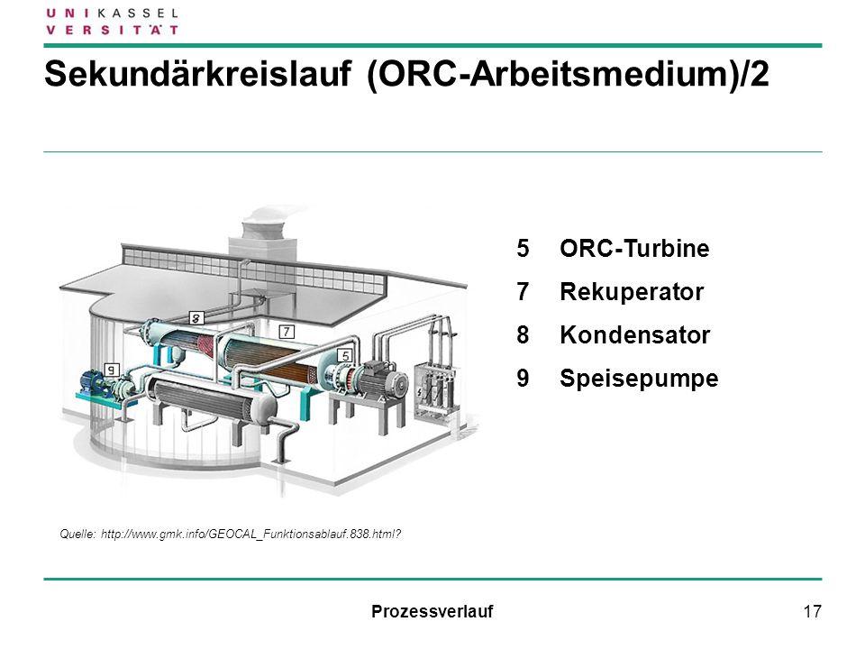 17 Sekundärkreislauf (ORC-Arbeitsmedium)/2 5ORC-Turbine 7Rekuperator 8Kondensator 9Speisepumpe Quelle: http://www.gmk.info/GEOCAL_Funktionsablauf.838.
