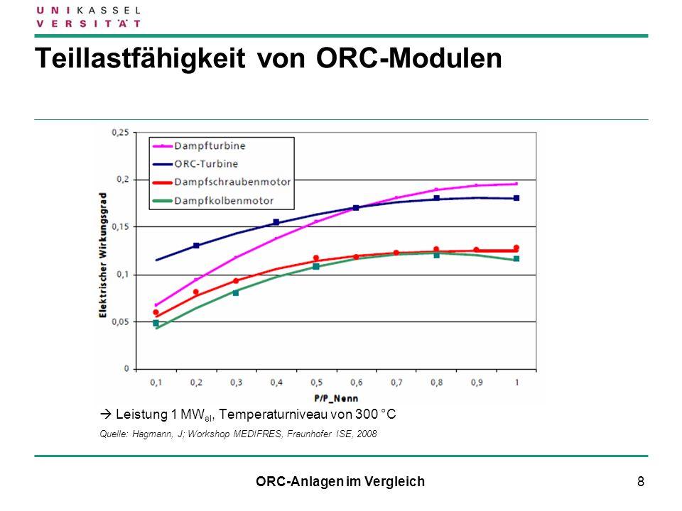 8 Teillastfähigkeit von ORC-Modulen Leistung 1 MW el, Temperaturniveau von 300 °C Quelle: Hagmann, J; Workshop MEDIFRES, Fraunhofer ISE, 2008 ORC-Anla