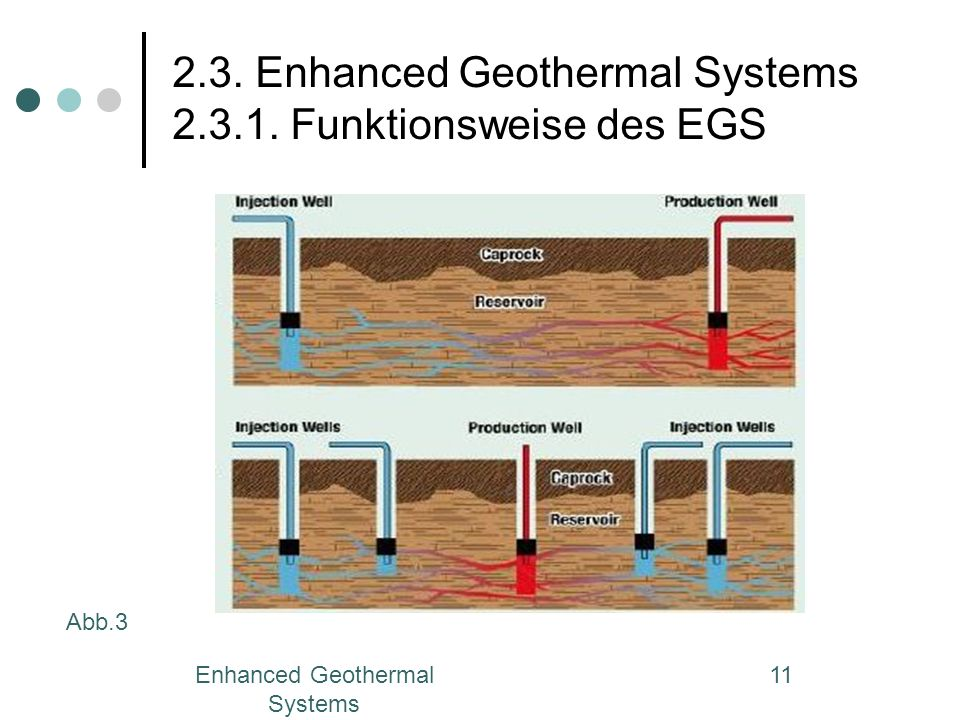 Enhanced Geothermal Systems 11 2.3. Enhanced Geothermal Systems 2.3.1. Funktionsweise des EGS Abb.3