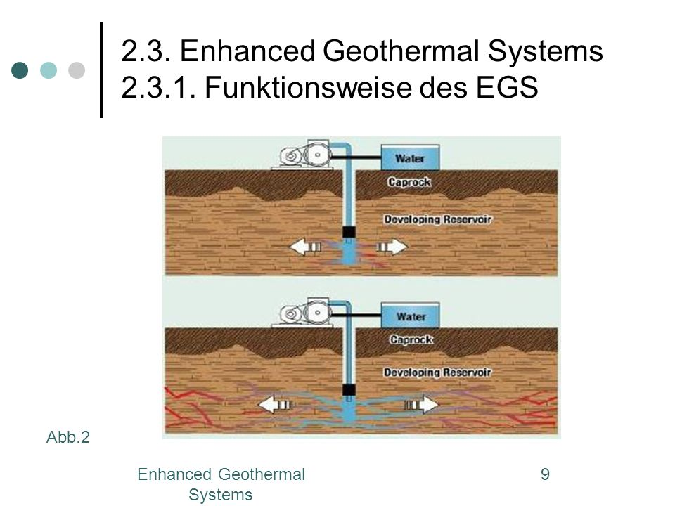Enhanced Geothermal Systems 30 4.