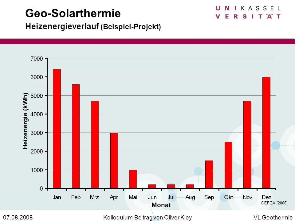 Kolloquium-Beitrag von Oliver KleyVL Geothermie07.08.2008 Geo-Solarthermie Heizenergieverlauf (Beispiel-Projekt) Heizenergie (kWh) Monat GEFGA [2006]