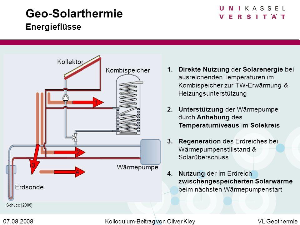 Kolloquium-Beitrag von Oliver KleyVL Geothermie07.08.2008 Geo-Solarthermie Energieflüsse Kollektor Erdsonde Kombispeicher Wärmepumpe 1 2 3 4 1.Direkte