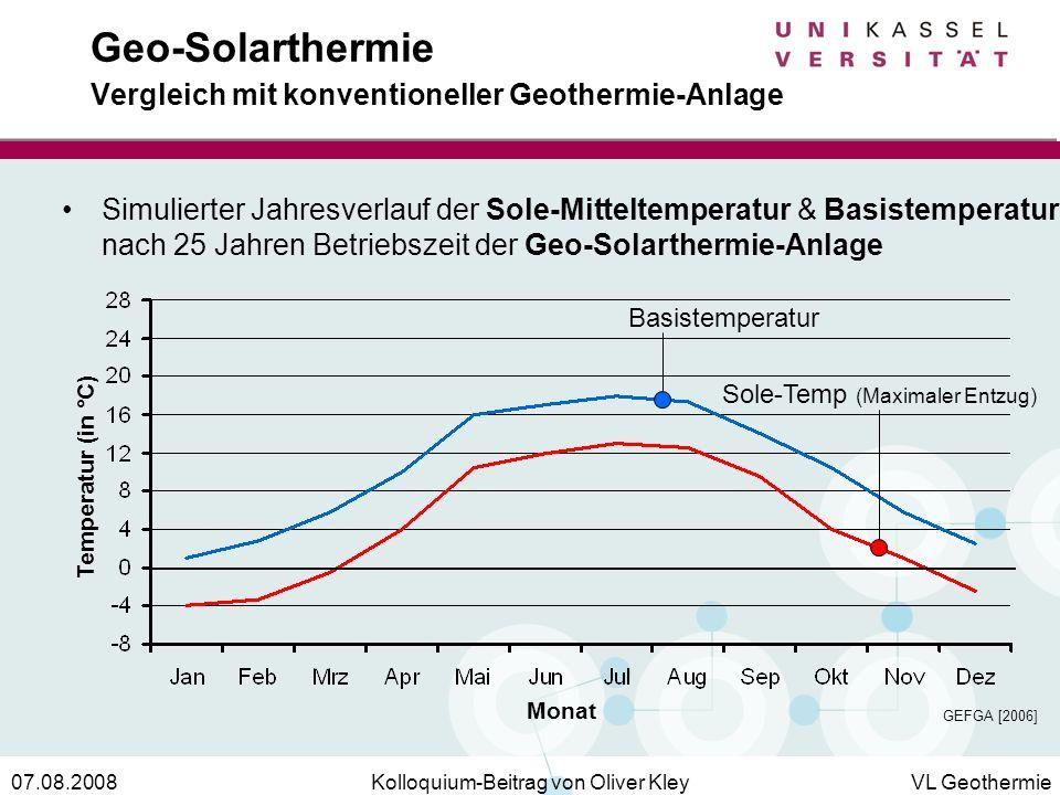 Kolloquium-Beitrag von Oliver KleyVL Geothermie07.08.2008 Geo-Solarthermie Vergleich mit konventioneller Geothermie-Anlage Simulierter Jahresverlauf d