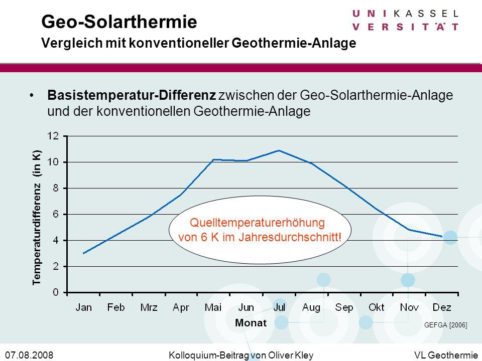 Kolloquium-Beitrag von Oliver KleyVL Geothermie07.08.2008 Geo-Solarthermie Vergleich mit konventioneller Geothermie-Anlage Basistemperatur-Differenz z