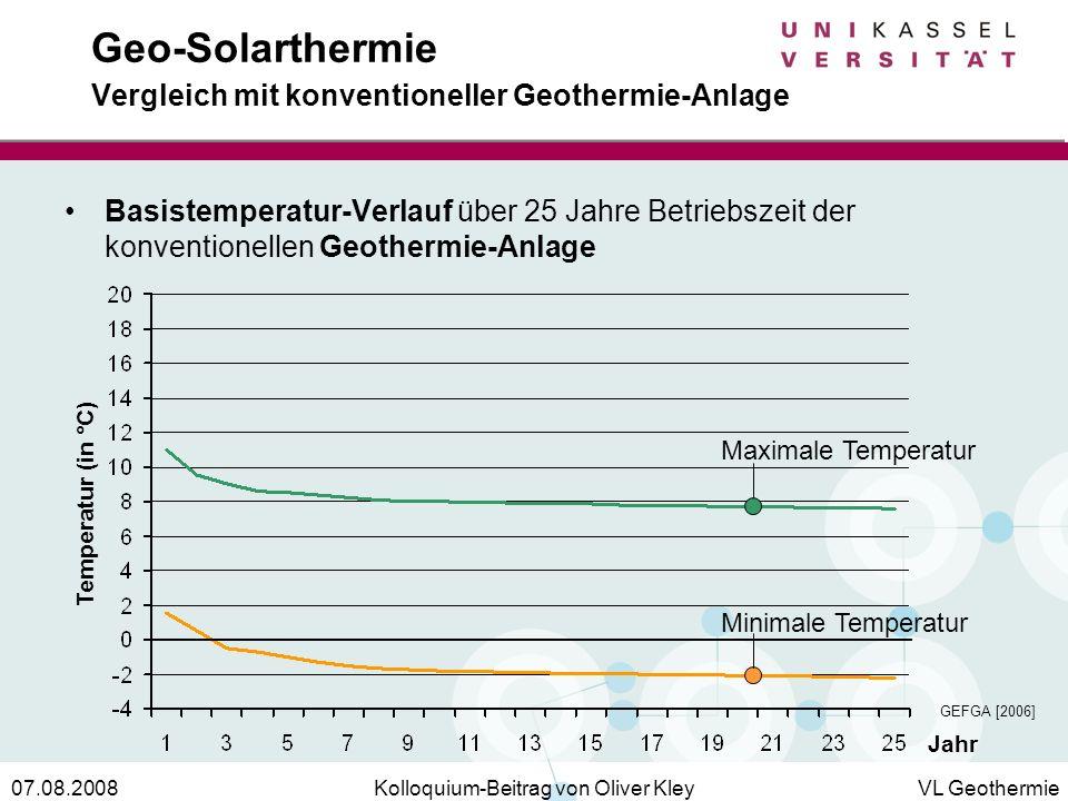 Kolloquium-Beitrag von Oliver KleyVL Geothermie07.08.2008 Geo-Solarthermie Vergleich mit konventioneller Geothermie-Anlage Basistemperatur-Verlauf übe