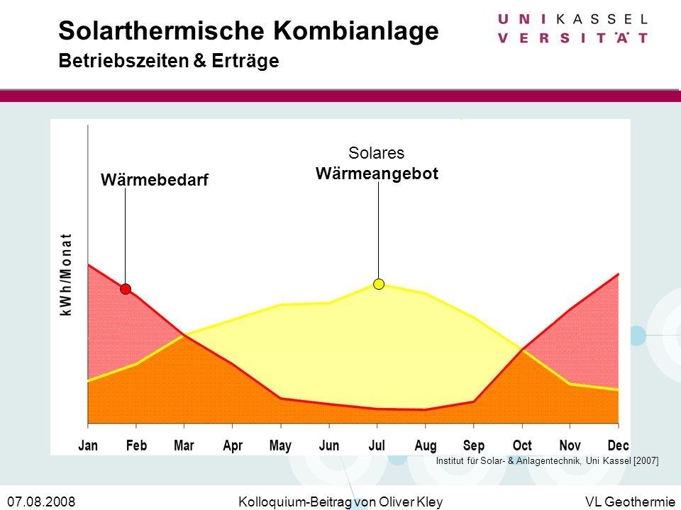 Kolloquium-Beitrag von Oliver KleyVL Geothermie07.08.2008 Solarthermische Kombianlage Betriebszeiten & Erträge Solares Wärmeangebot Wärmebedarf Instit
