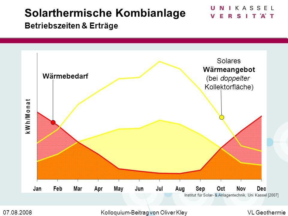 Kolloquium-Beitrag von Oliver KleyVL Geothermie07.08.2008 Solarthermische Kombianlage Betriebszeiten & Erträge Wärmebedarf Solares Wärmeangebot (bei d