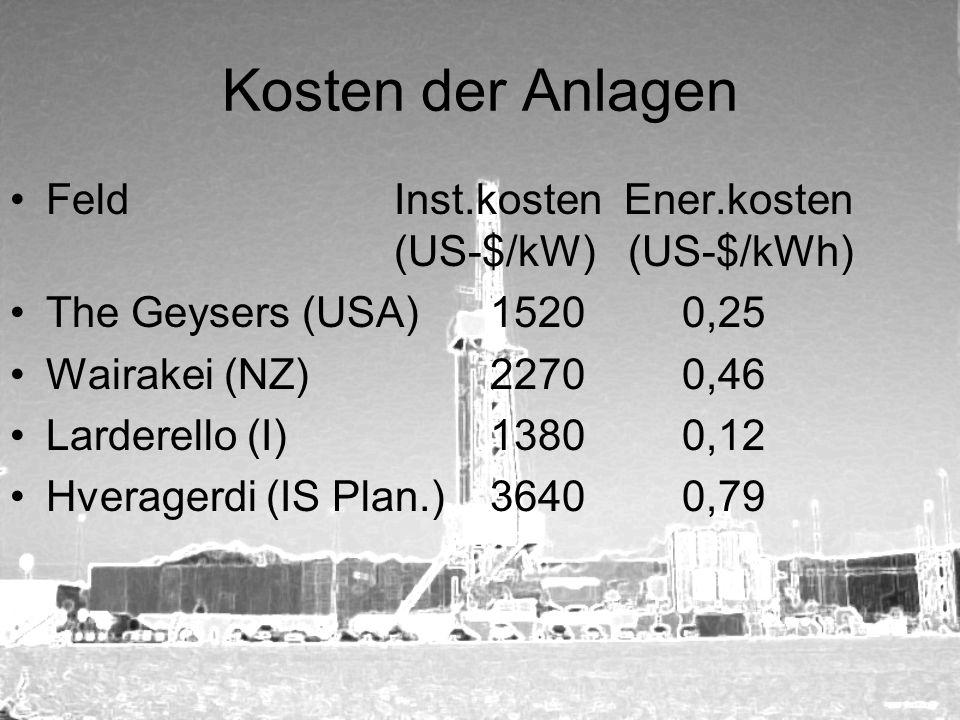 Kosten der Anlagen FeldInst.kosten Ener.kosten (US-$/kW) (US-$/kWh) The Geysers (USA)15200,25 Wairakei (NZ)22700,46 Larderello (I)13800,12 Hveragerdi