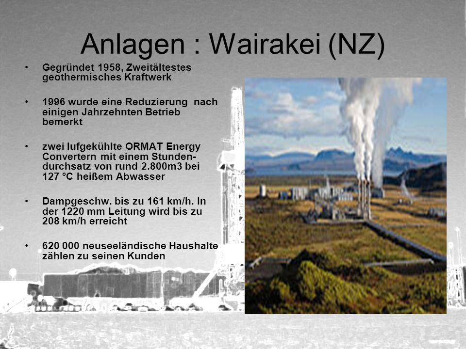 Anlagen : Wairakei (NZ) Gegründet 1958, Zweitältestes geothermisches Kraftwerk 1996 wurde eine Reduzierung nach einigen Jahrzehnten Betrieb bemerkt zw