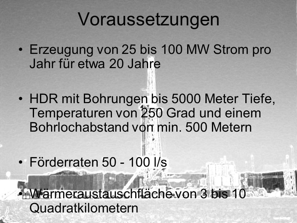 Voraussetzungen Erzeugung von 25 bis 100 MW Strom pro Jahr für etwa 20 Jahre HDR mit Bohrungen bis 5000 Meter Tiefe, Temperaturen von 250 Grad und ein