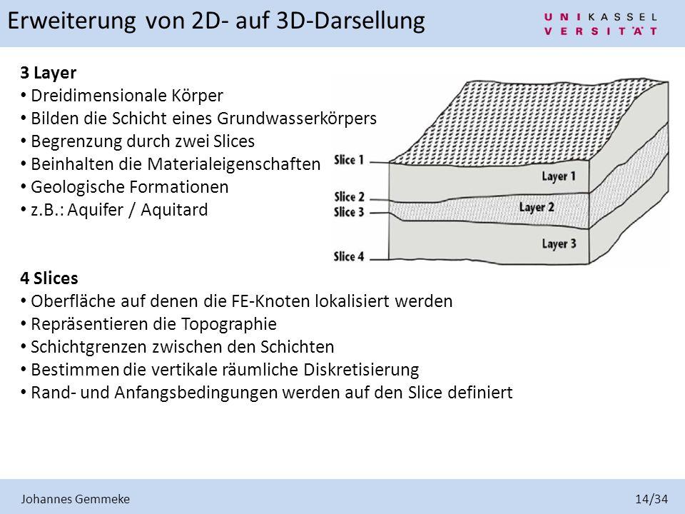 Johannes Gemmeke 14/34 Erweiterung von 2D- auf 3D-Darsellung 3 Layer Dreidimensionale Körper Bilden die Schicht eines Grundwasserkörpers Begrenzung du
