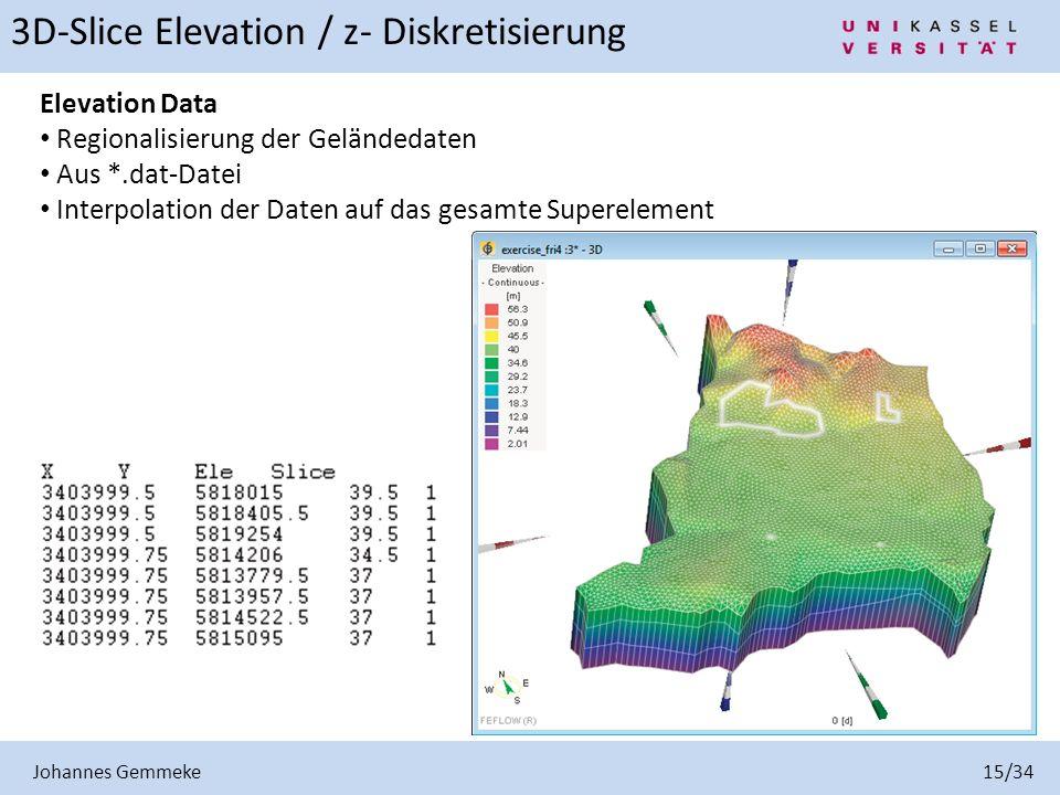 Elevation Data Regionalisierung der Geländedaten Aus *.dat-Datei Interpolation der Daten auf das gesamte Superelement Johannes Gemmeke 15/34 3D-Slice