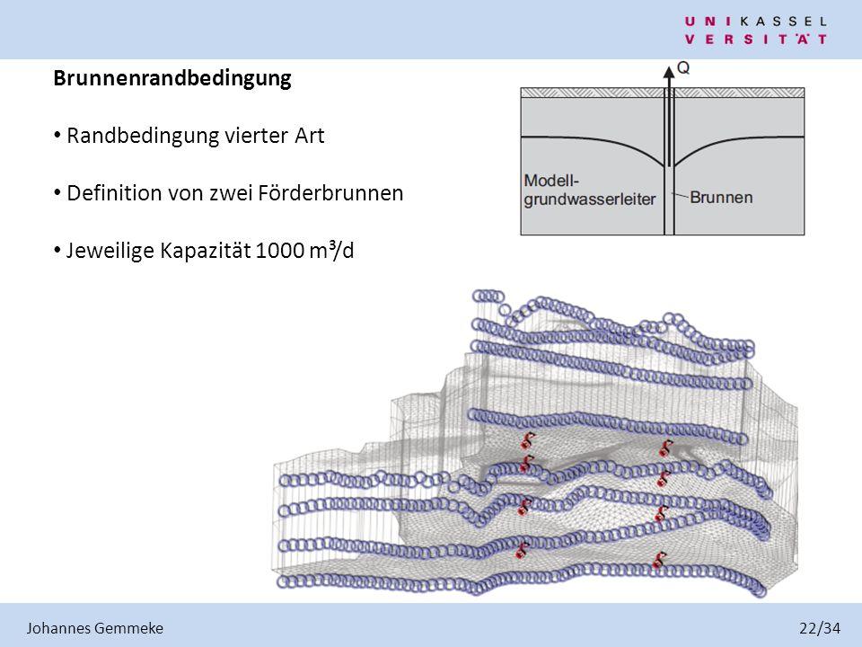 Johannes Gemmeke 22/34 Brunnenrandbedingung Randbedingung vierter Art Definition von zwei Förderbrunnen Jeweilige Kapazität 1000 m³/d