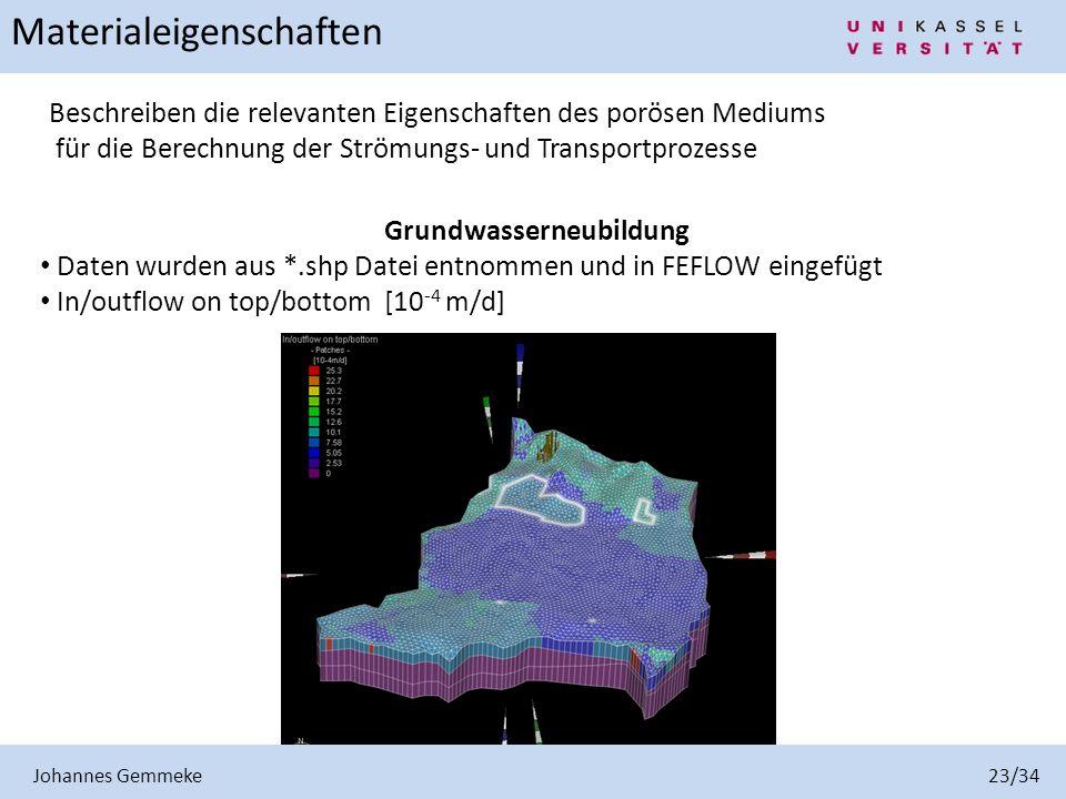 Johannes Gemmeke 23/34 Materialeigenschaften Grundwasserneubildung Daten wurden aus *.shp Datei entnommen und in FEFLOW eingefügt In/outflow on top/bo