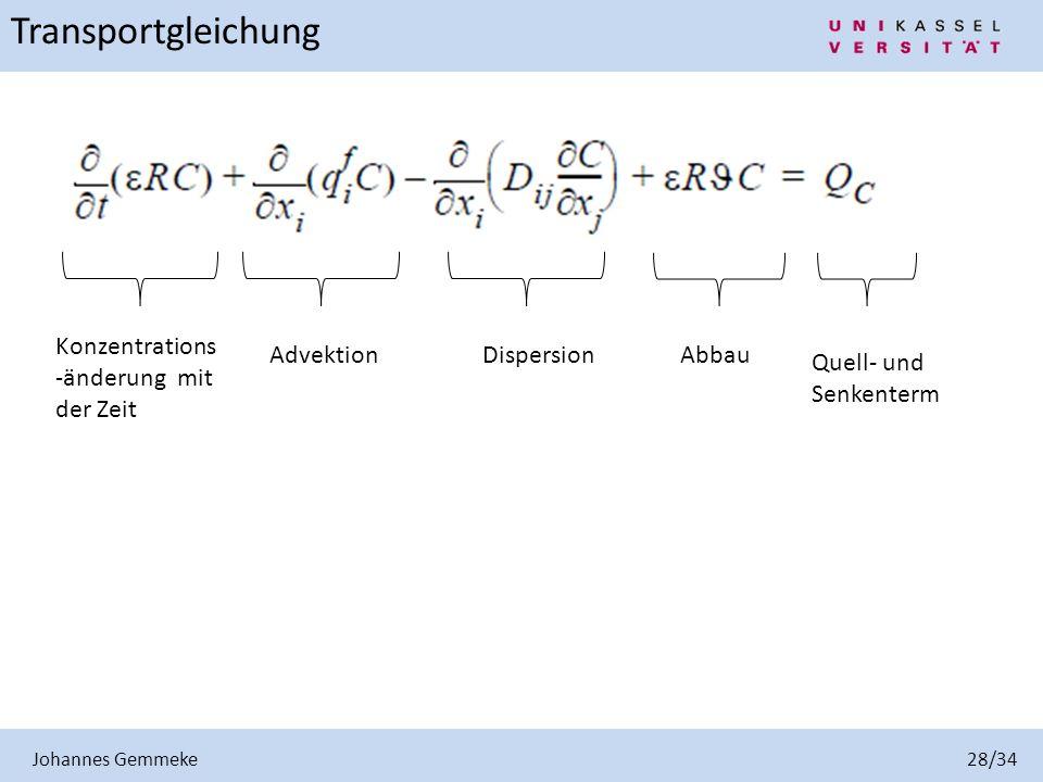 Johannes Gemmeke 28/34 Transportgleichung Konzentrations -änderung mit der Zeit AdvektionDispersionAbbau Quell- und Senkenterm