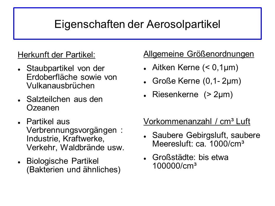 Eigenschaften der Aerosolpartikel Herkunft der Partikel: Staubpartikel von der Erdoberfläche sowie von Vulkanausbrüchen Salzteilchen aus den Ozeanen Partikel aus Verbrennungsvorgängen : Industrie, Kraftwerke, Verkehr, Waldbrände usw.